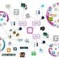 Efficiënter werken dankzij ICT-tools